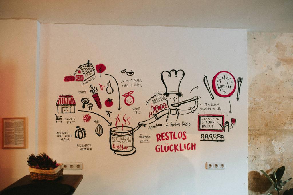 A Guide to Healthy Eating in Berlin - heavenlynnhealthy.com